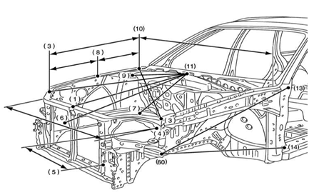 Ремонт отдельных деталей автомобиля